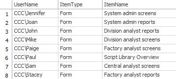 ImpactECS Open Model - Table