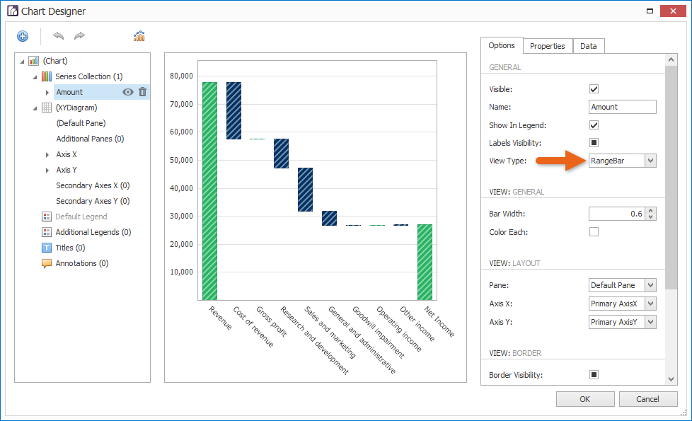 Waterfall Chart Designer - ImpactECS